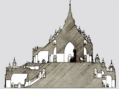 Бирма - Баган (Burma - Bagan)