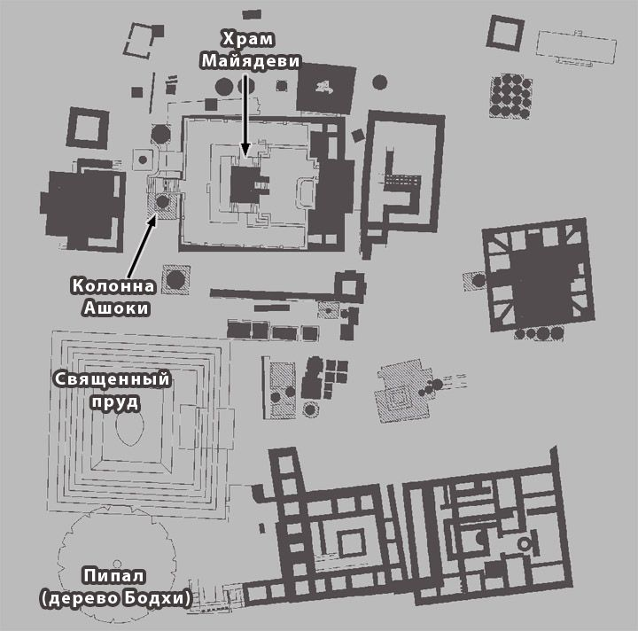 Plan of Sacred Garden Lumbini